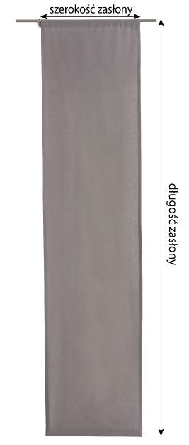 Zasłona panelowa wymiarowanie